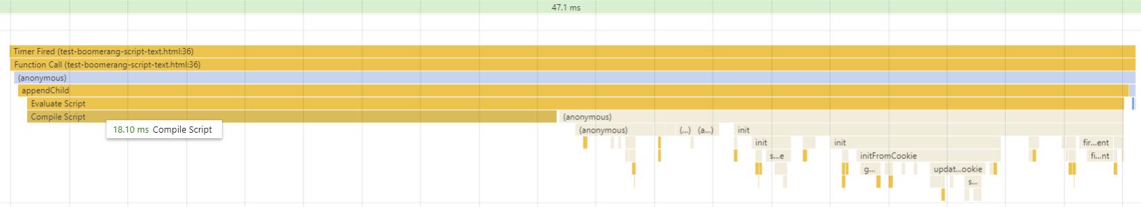 Chrome boomerang.js JavaScript Parse