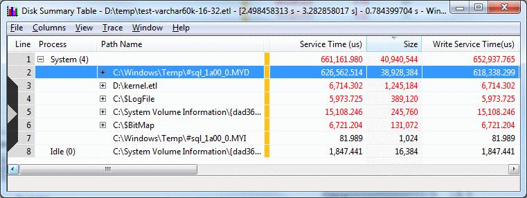 MySQL: TEXT vs  VARCHAR Performance | NicJ net