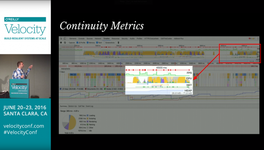 Measuring Continuity YouTube