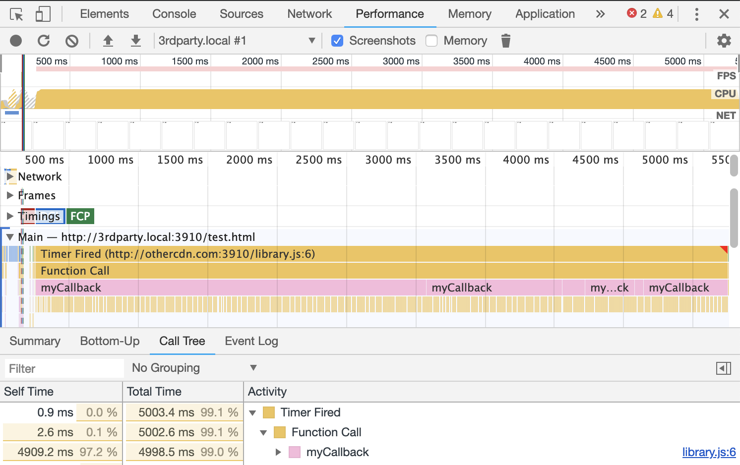 Chrome Developer Tools's Profiler after wrapping