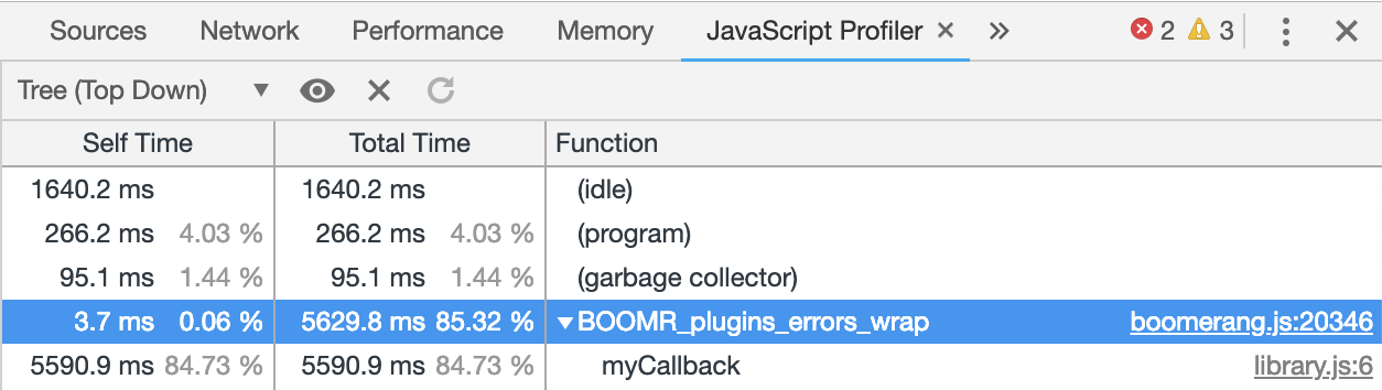 Chrome Developer Tools's Profiler after wrapping expanded