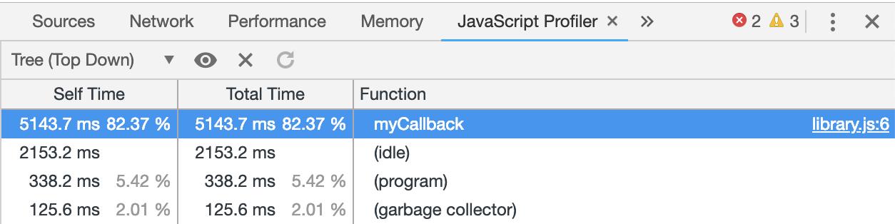 Chrome Developer Tools's Profiler