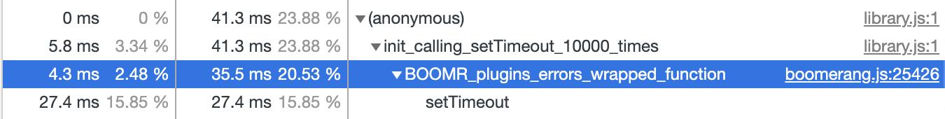 Chrome Developer Tools's Console message