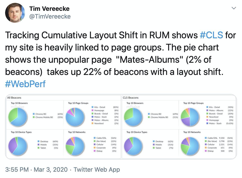 RUM Data Tweet